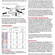 Zurmittel - Informationen allgemein Ladungssicherung gleitreibwerte