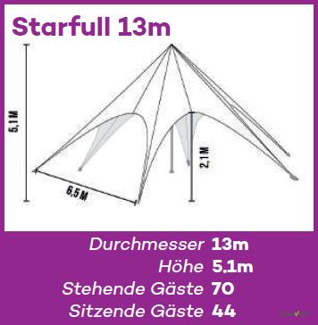 Starfull 13m - Grafik und Maße