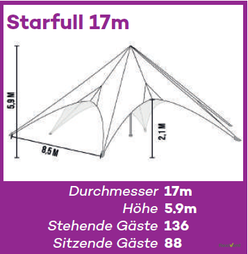 Starfull 17m - Grafik und Maße