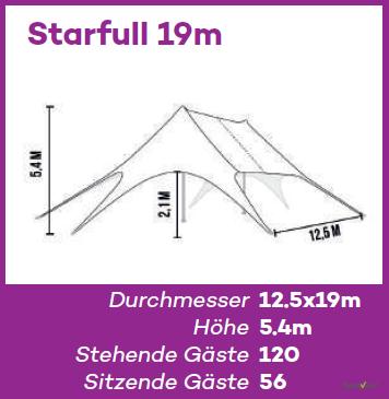 Starfull 19m - Grafik und Maße
