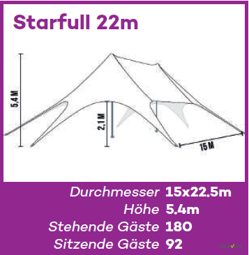Starfull 22m - Grafik und Maße